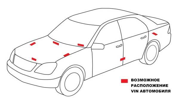 Расположение ВИН кода на автомобиле